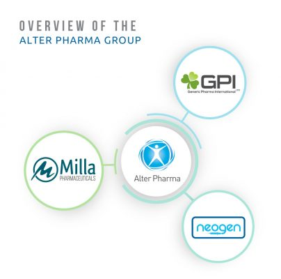 Alter pharma group